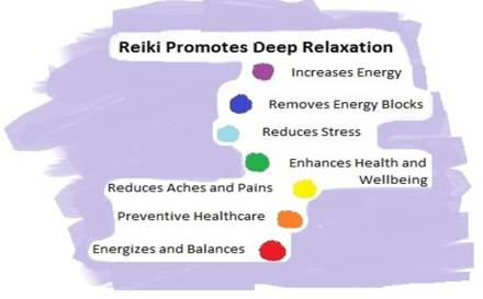 Benefits-of-Reiki1